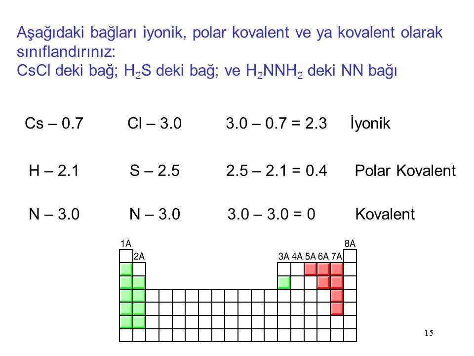 Aşağıdaki bağları iyonik, polar kovalent ve ya kovalent olarak sınıflandırınız: