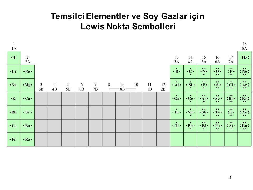 Temsilci Elementler ve Soy Gazlar için Lewis Nokta Sembolleri