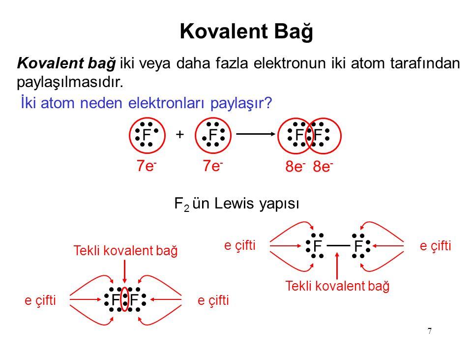 Kovalent Bağ Kovalent bağ iki veya daha fazla elektronun iki atom tarafından paylaşılmasıdır. İki atom neden elektronları paylaşır
