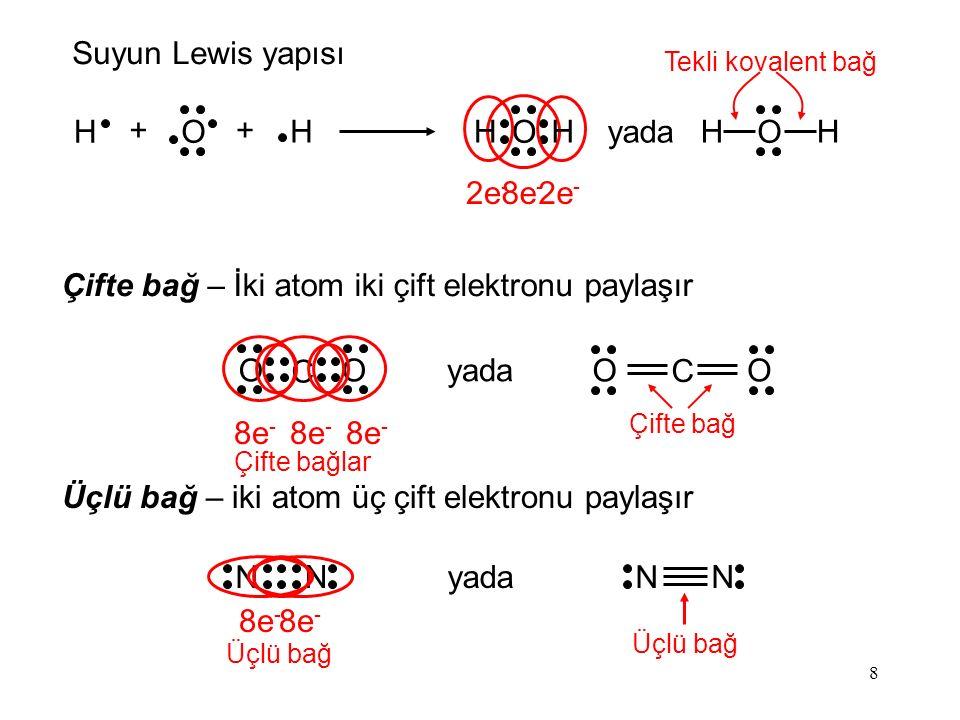 Çifte bağ – İki atom iki çift elektronu paylaşır