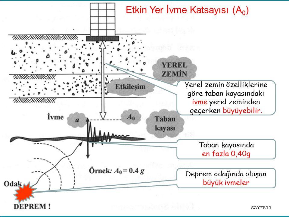 Deprem odağında oluşan büyük ivmeler