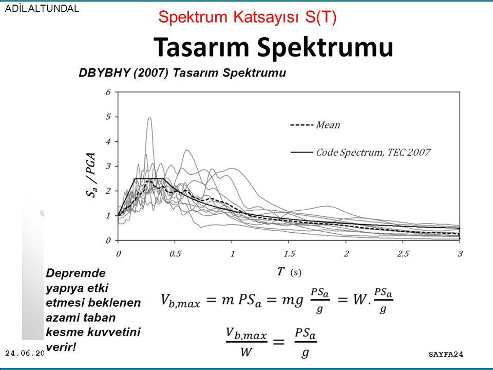 Spektrum Katsayısı S(T)
