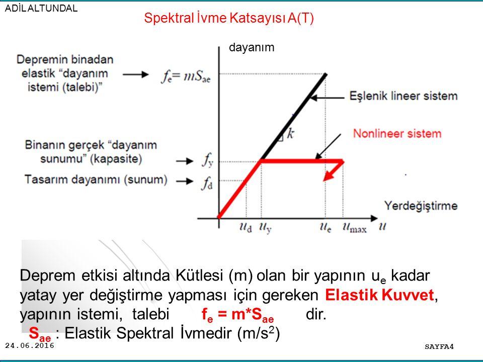 Spektral İvme Katsayısı A(T)