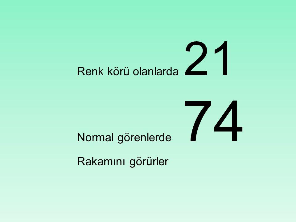 Renk körü olanlarda 21 Normal görenlerde 74 Rakamını görürler