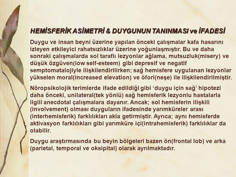 HEMİSFERİK ASİMETRİ & DUYGUNUN TANINMASI ve İFADESİ