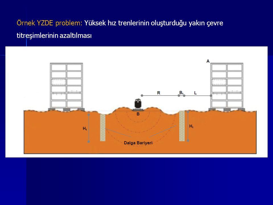 Örnek YZDE problem: Yüksek hız trenlerinin oluşturduğu yakın çevre titreşimlerinin azaltılması