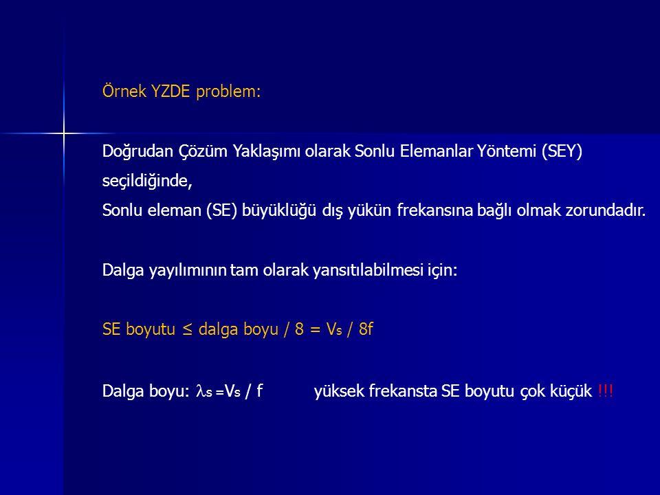Örnek YZDE problem: Doğrudan Çözüm Yaklaşımı olarak Sonlu Elemanlar Yöntemi (SEY) seçildiğinde,