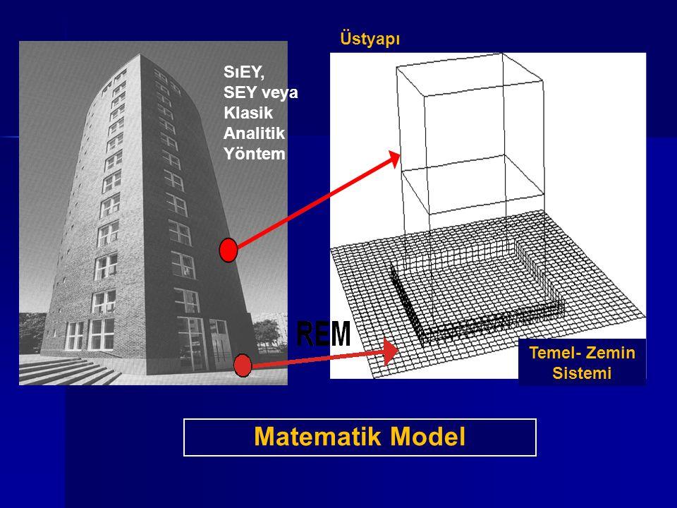 Matematik Model Üstyapı SıEY, SEY veya Klasik Analitik Yöntem
