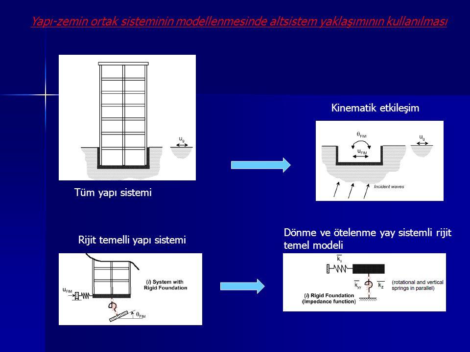 Yapı-zemin ortak sisteminin modellenmesinde altsistem yaklaşımının kullanılması