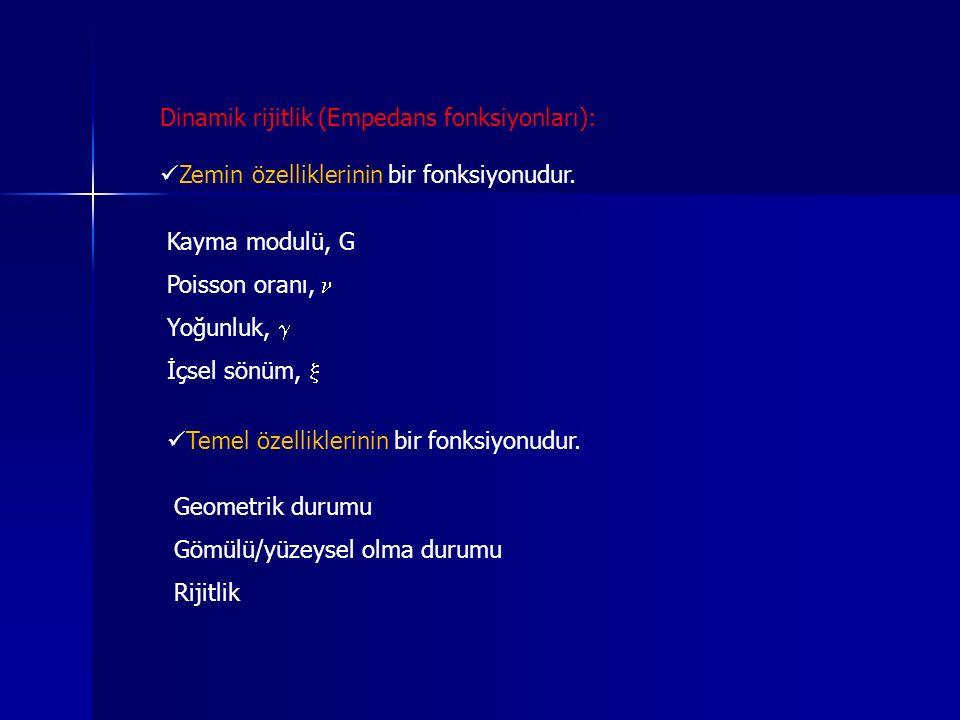 Dinamik rijitlik (Empedans fonksiyonları):
