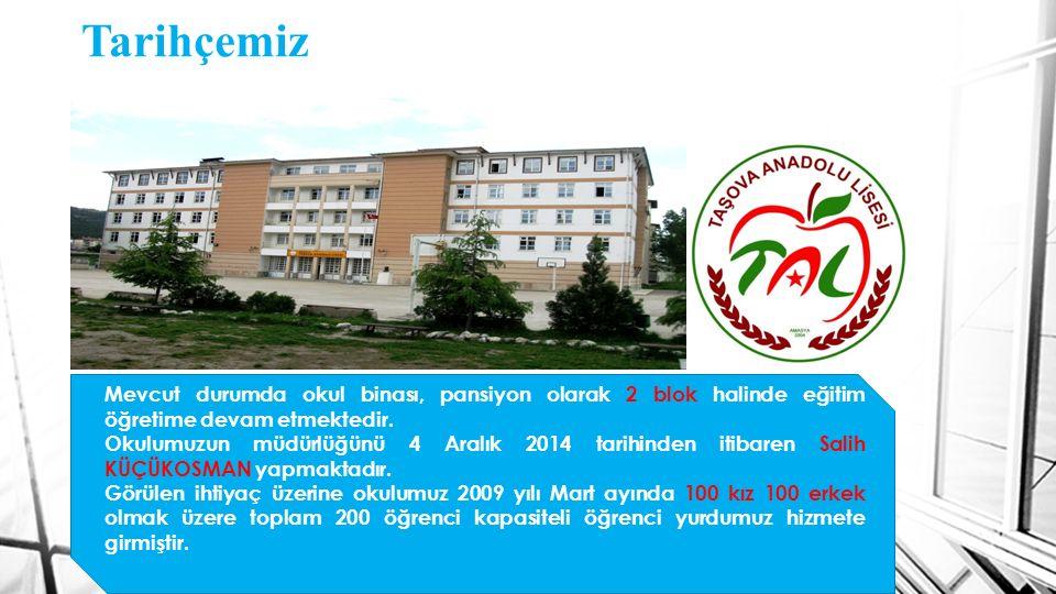 Tarihçemiz Mevcut durumda okul binası, pansiyon olarak 2 blok halinde eğitim öğretime devam etmektedir.