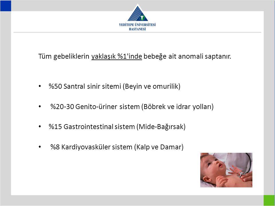 Tüm gebeliklerin yaklaşık %1 inde bebeğe ait anomali saptanır.