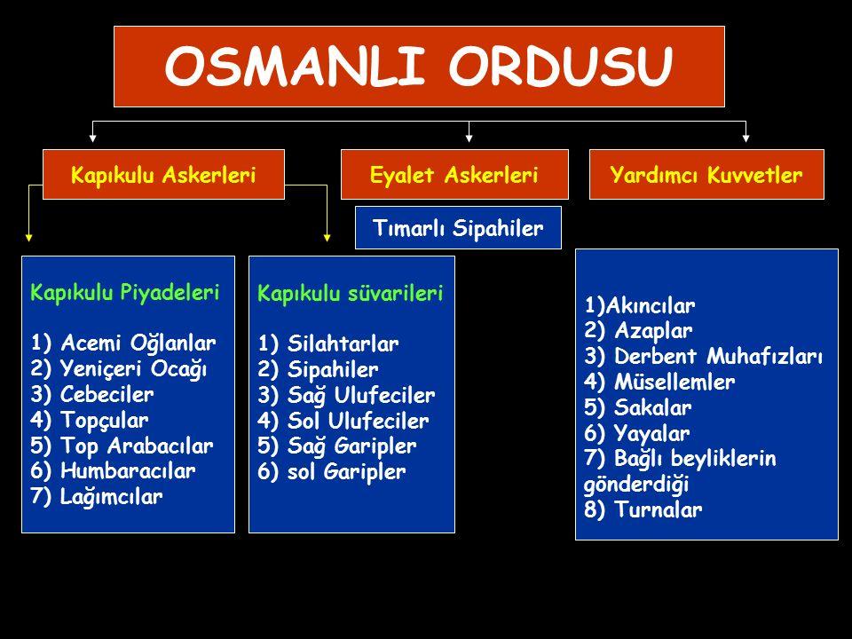 OSMANLI ORDUSU Kapıkulu Askerleri Eyalet Askerleri Yardımcı Kuvvetler
