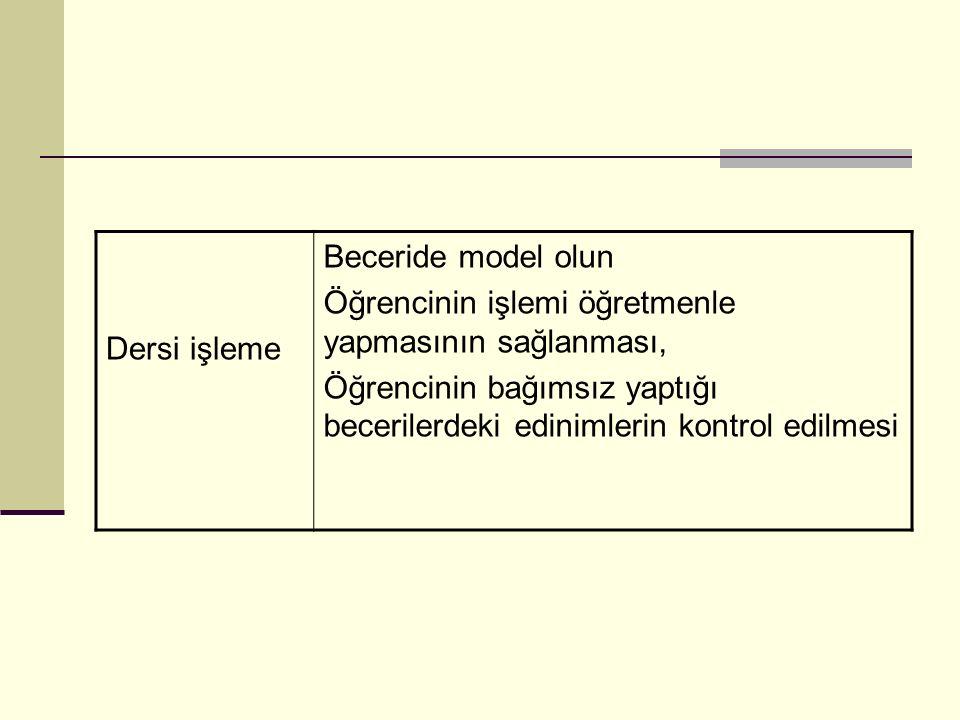 Dersi işleme Beceride model olun. Öğrencinin işlemi öğretmenle yapmasının sağlanması,