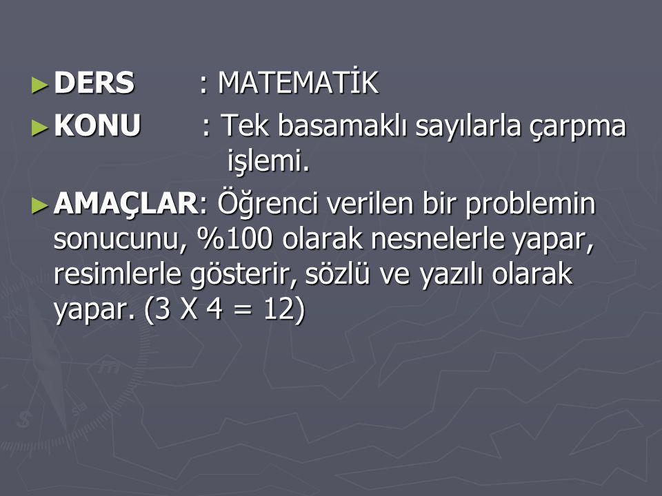 DERS : MATEMATİK KONU : Tek basamaklı sayılarla çarpma işlemi.