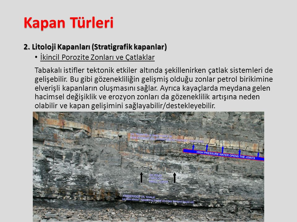 Kapan Türleri 2. Litoloji Kapanları (Stratigrafik kapanlar)