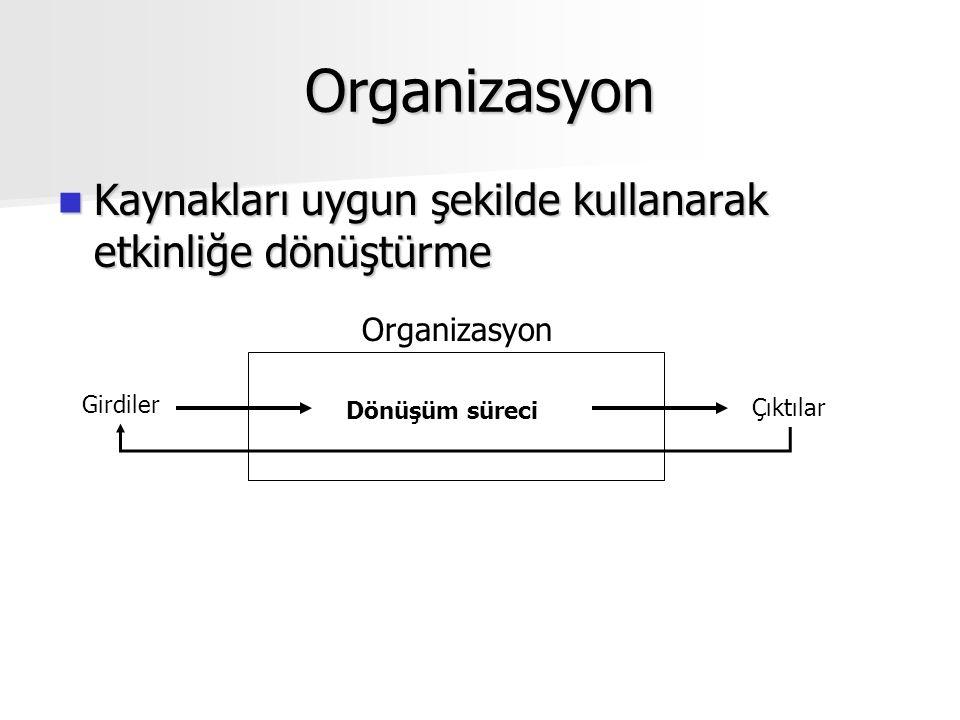 Organizasyon Kaynakları uygun şekilde kullanarak etkinliğe dönüştürme