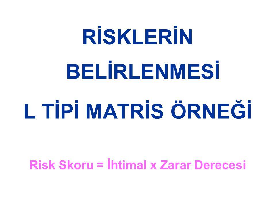 RİSKLERİN BELİRLENMESİ Risk Skoru = İhtimal x Zarar Derecesi