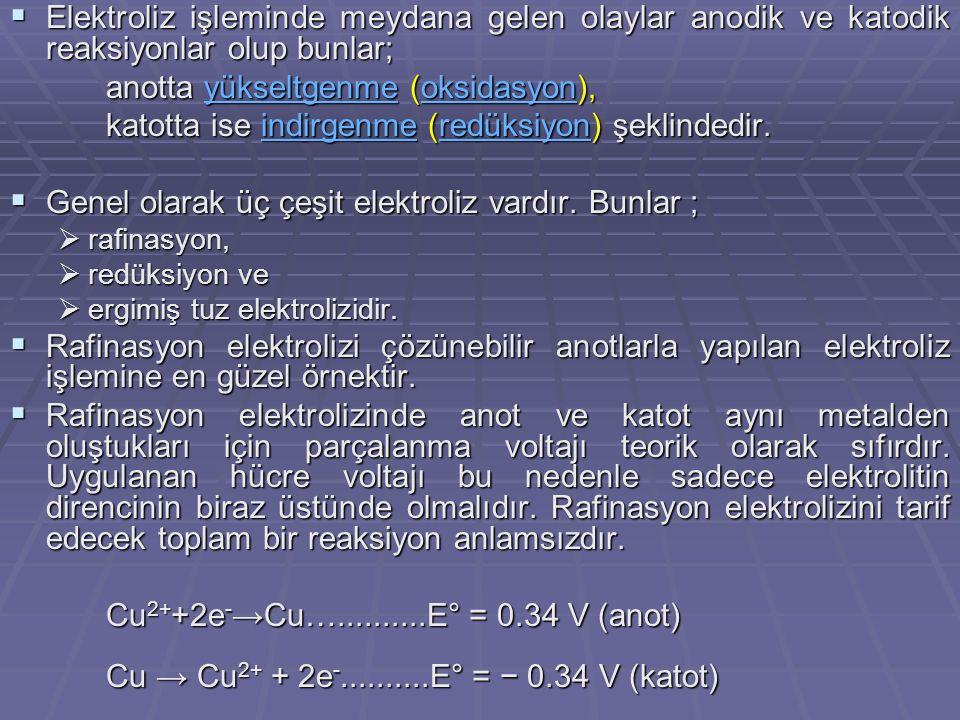anotta yükseltgenme (oksidasyon),