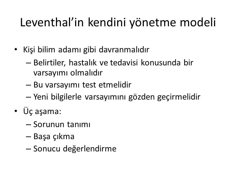 Leventhal'in kendini yönetme modeli