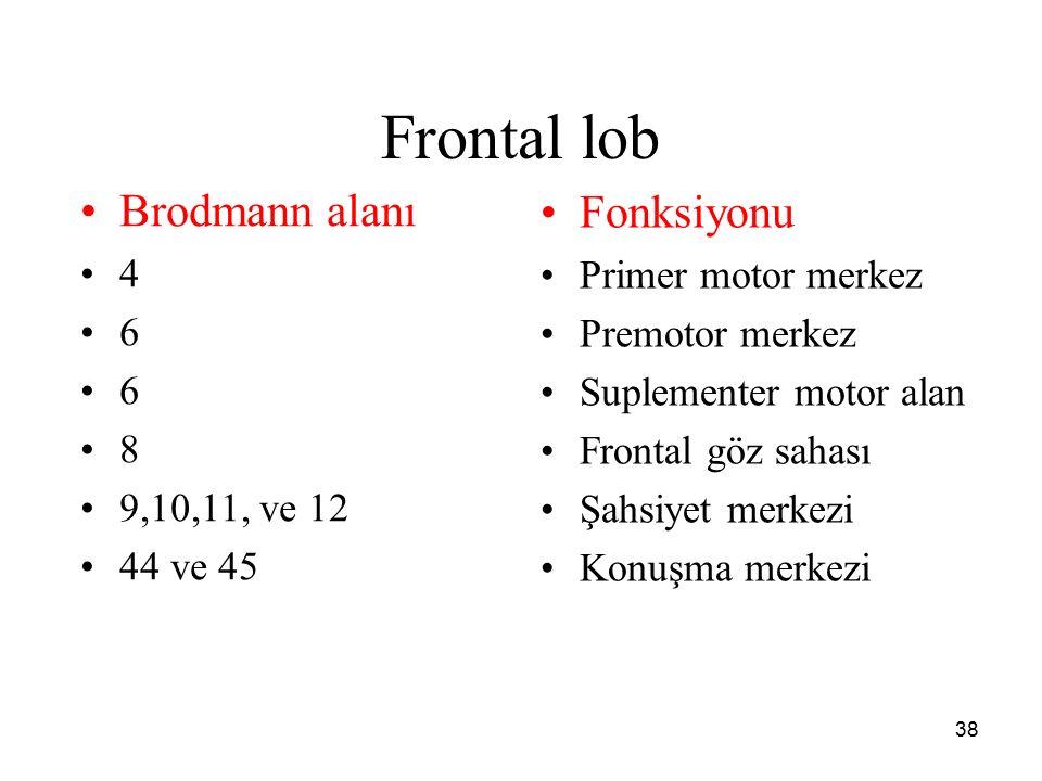 Frontal lob Brodmann alanı Fonksiyonu 4 Primer motor merkez 6