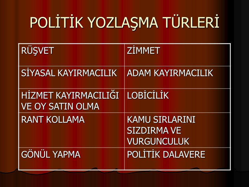 POLİTİK YOZLAŞMA TÜRLERİ