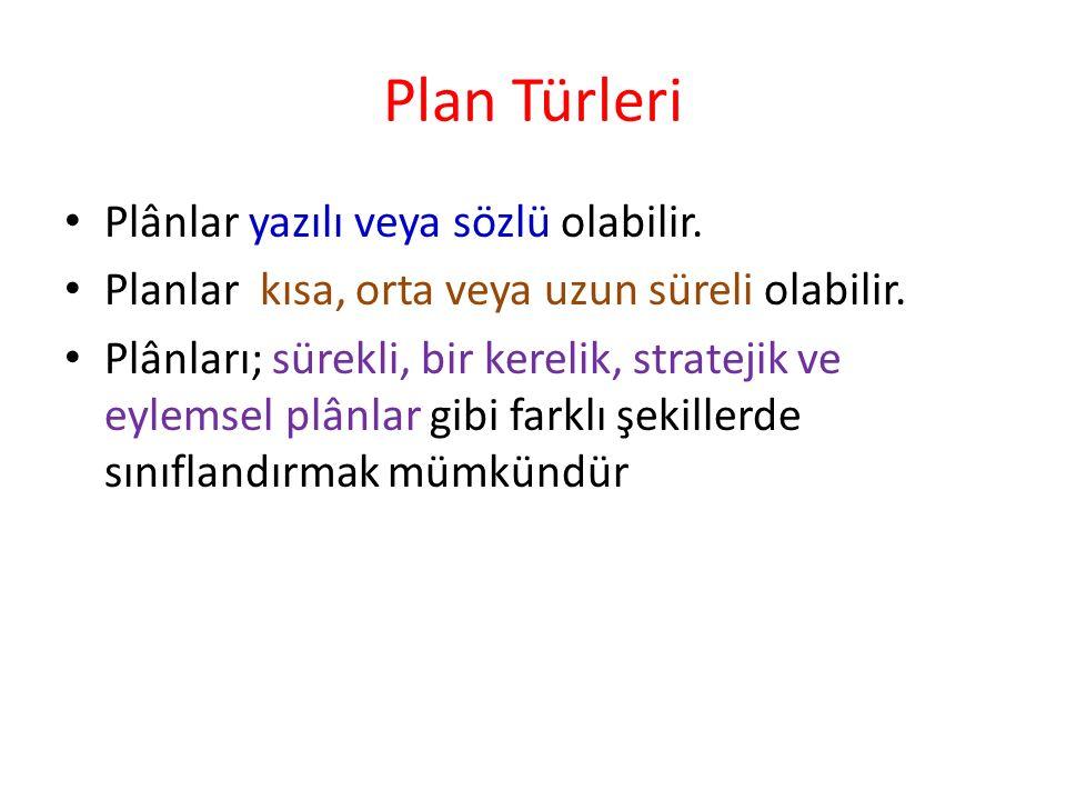 Plan Türleri Plânlar yazılı veya sözlü olabilir.