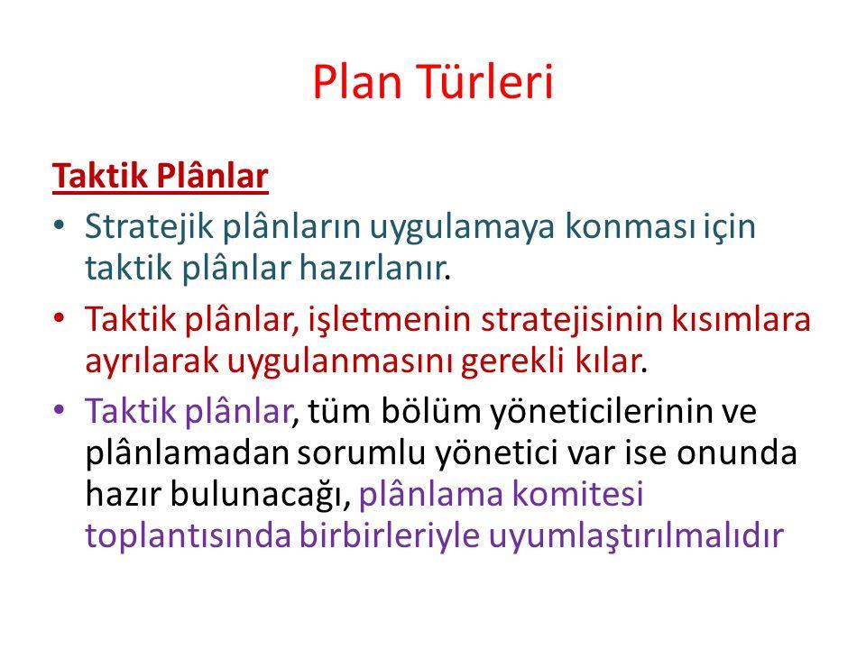 Plan Türleri Taktik Plânlar