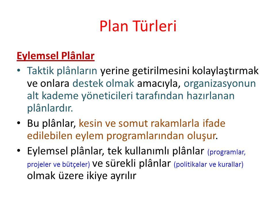 Plan Türleri Eylemsel Plânlar
