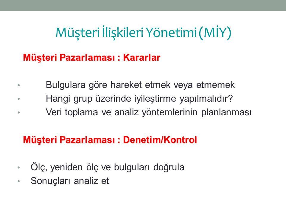 Müşteri İlişkileri Yönetimi (MİY)