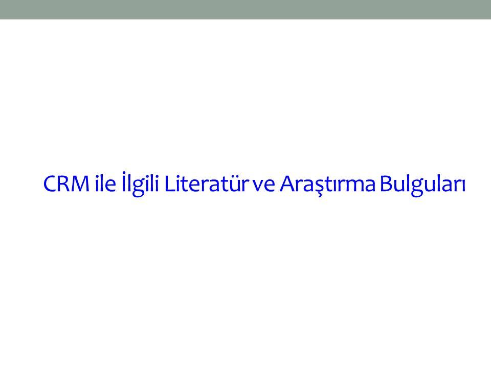 CRM ile İlgili Literatür ve Araştırma Bulguları
