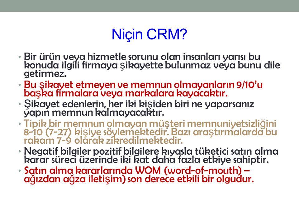 Niçin CRM Bir ürün veya hizmetle sorunu olan insanları yarısı bu konuda ilgili firmaya şikayette bulunmaz veya bunu dile getirmez.