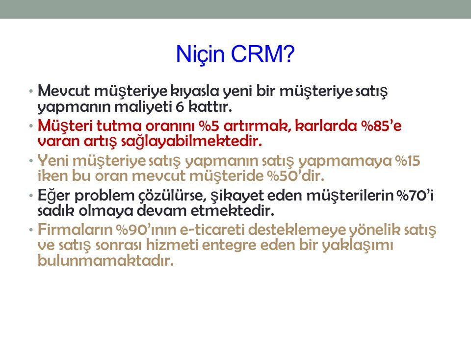 Niçin CRM Mevcut müşteriye kıyasla yeni bir müşteriye satış yapmanın maliyeti 6 kattır.