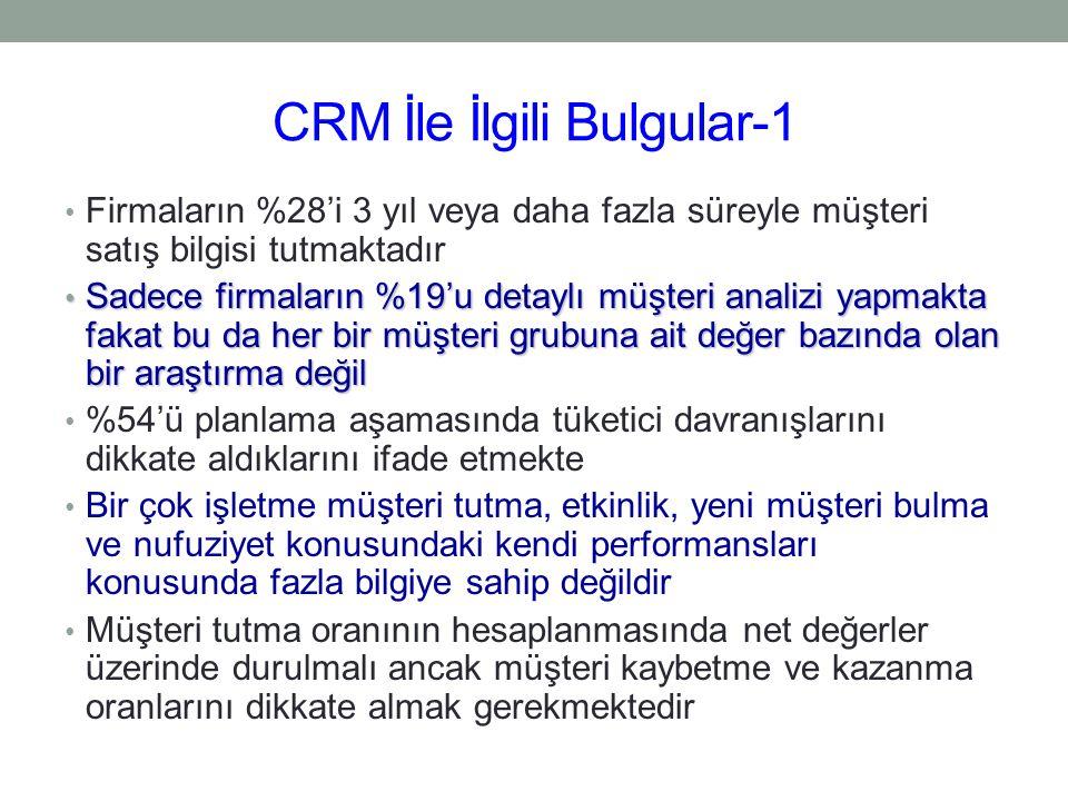 CRM İle İlgili Bulgular-1