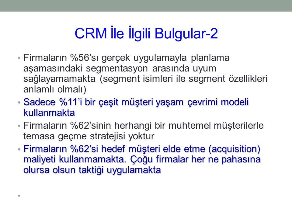 CRM İle İlgili Bulgular-2