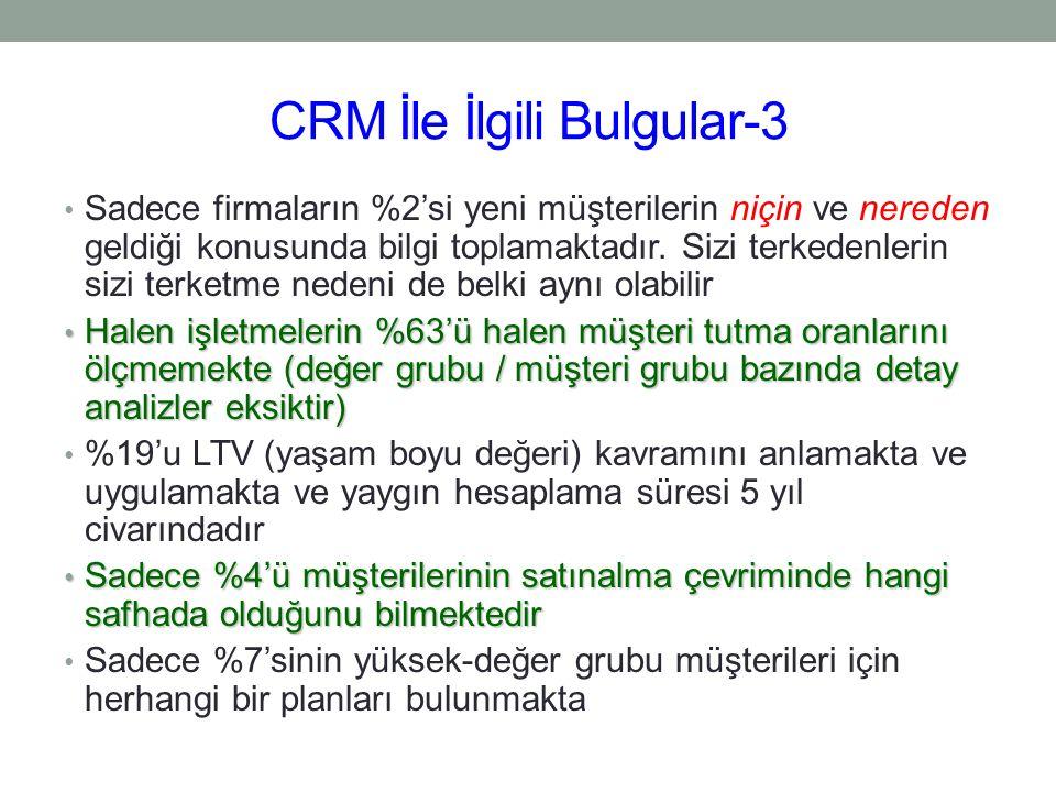 CRM İle İlgili Bulgular-3