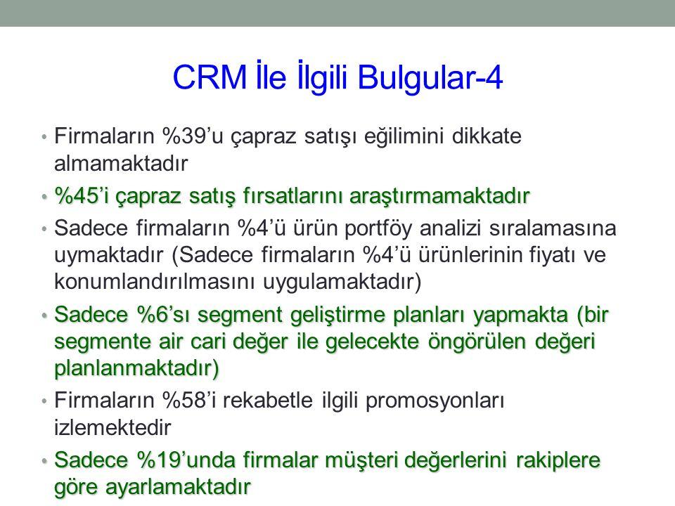 CRM İle İlgili Bulgular-4