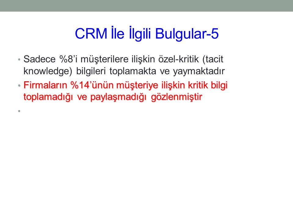 CRM İle İlgili Bulgular-5