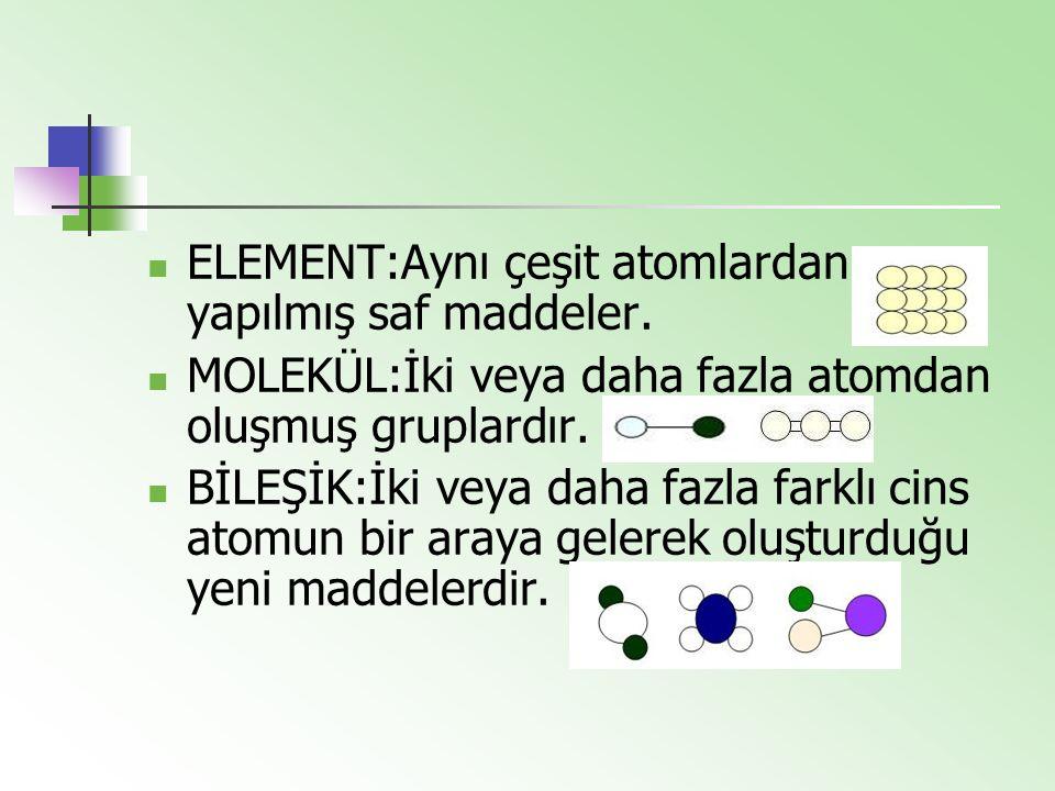 ELEMENT:Aynı çeşit atomlardan yapılmış saf maddeler.