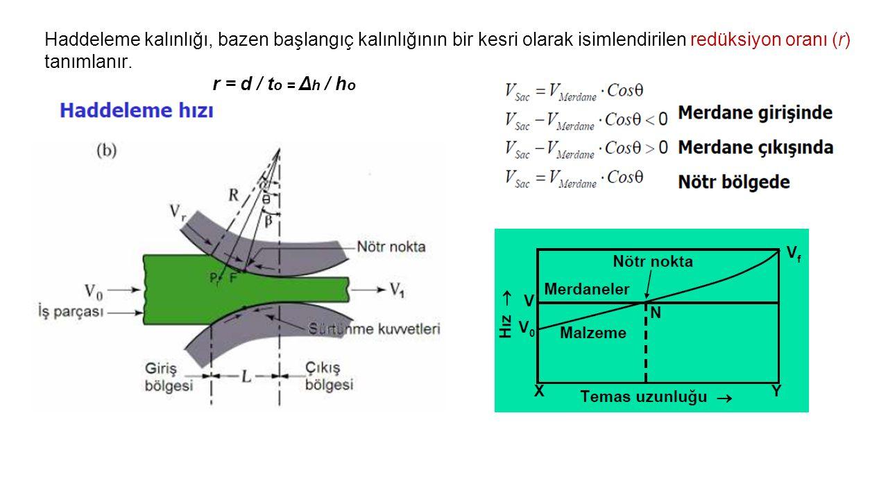Haddeleme kalınlığı, bazen başlangıç kalınlığının bir kesri olarak isimlendirilen redüksiyon oranı (r) tanımlanır.