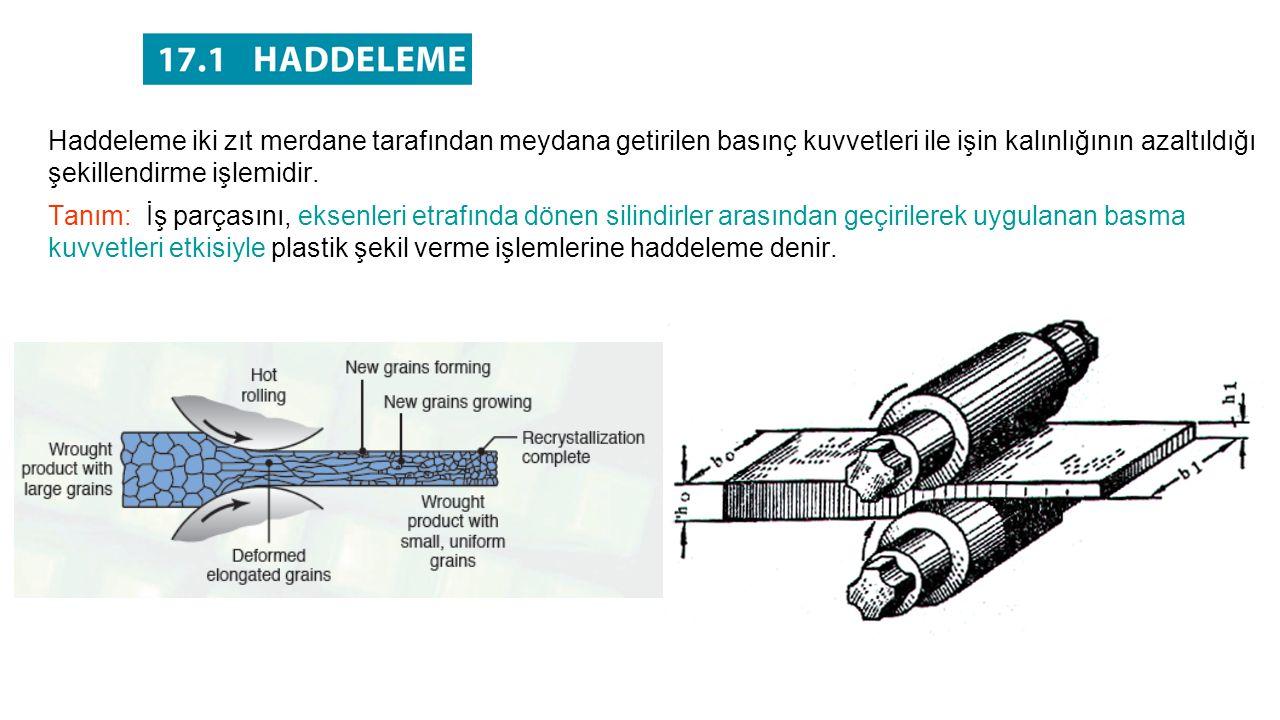 Haddeleme iki zıt merdane tarafından meydana getirilen basınç kuvvetleri ile işin kalınlığının azaltıldığı şekillendirme işlemidir.