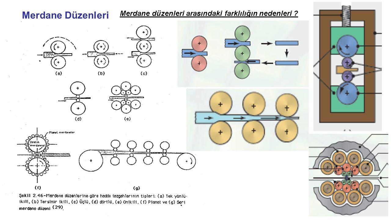 Merdane Düzenleri Merdane düzenleri arasındaki farklılığın nedenleri