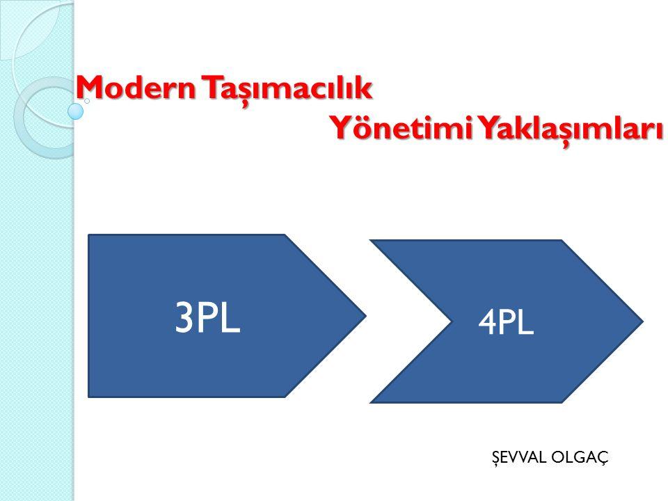 Modern Taşımacılık Yönetimi Yaklaşımları 3PL 4PL ŞEVVAL OLGAÇ