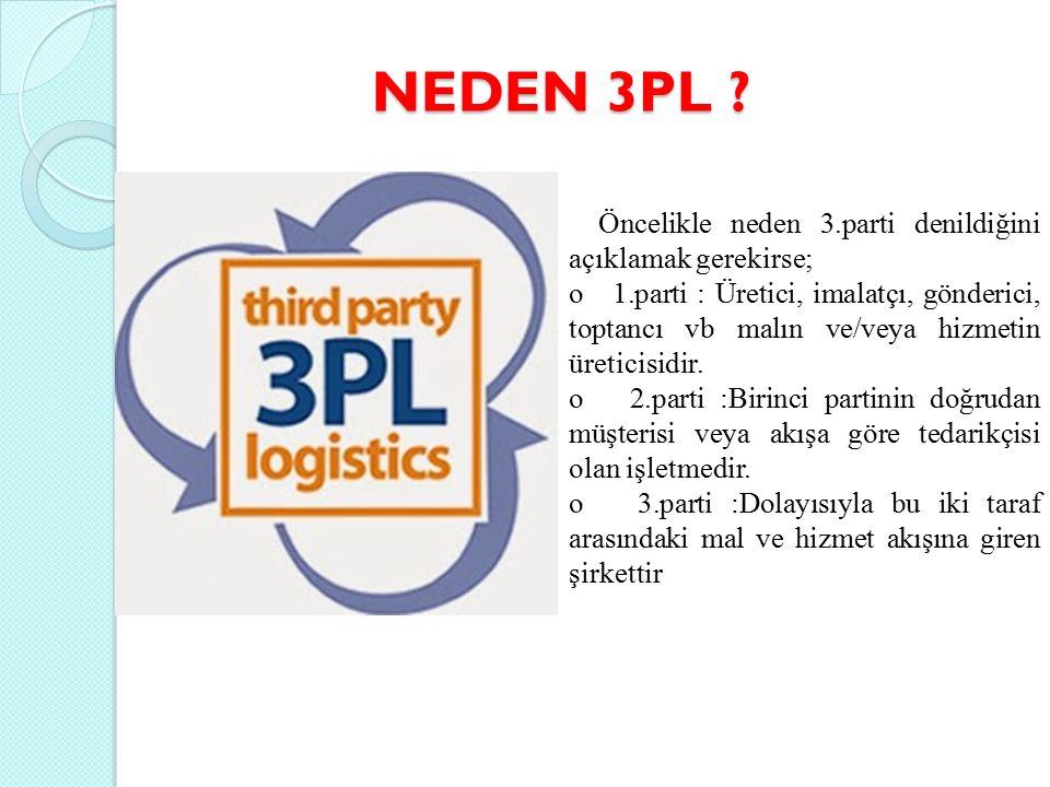 NEDEN 3PL Öncelikle neden 3.parti denildiğini açıklamak gerekirse;
