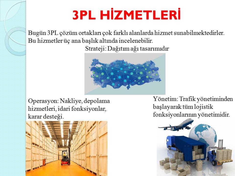 3PL HİZMETLERİ Bugün 3PL çözüm ortakları çok farklı alanlarda hizmet sunabilmektedirler. Bu hizmetler üç ana başlık altında incelenebilir.