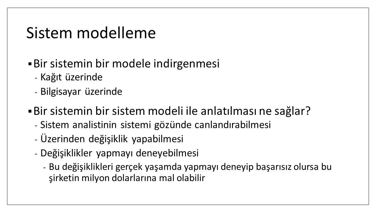 Sistem modelleme Bir sistemin bir modele indirgenmesi