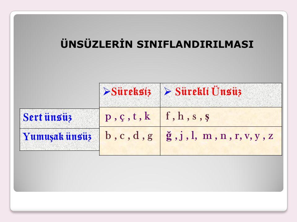 Süreksiz Sürekli Ünsüz p , ç , t , k f , h , s , ş b , c , d , g