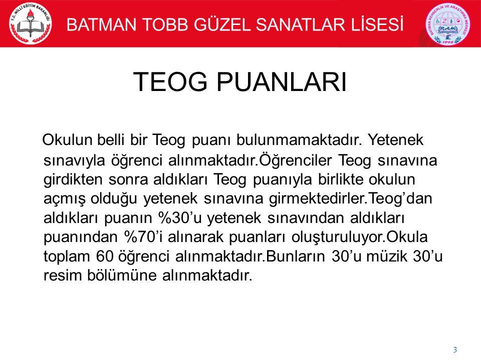 TEOG PUANLARI BATMAN TOBB GÜZEL SANATLAR LİSESİ