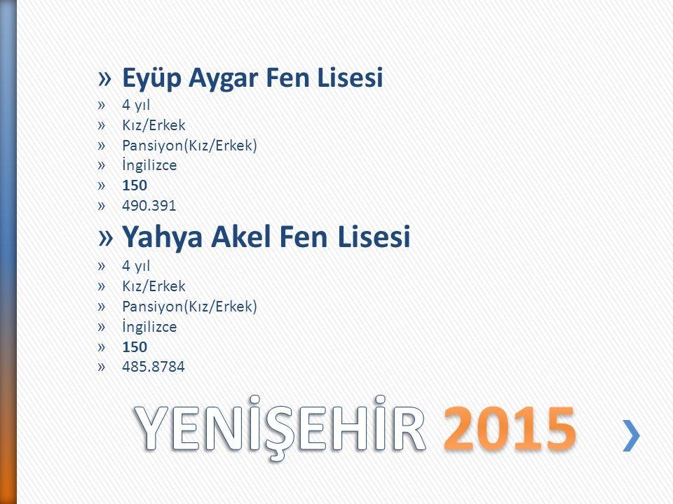 YENİŞEHİR 2015 Yahya Akel Fen Lisesi Eyüp Aygar Fen Lisesi 4 yıl