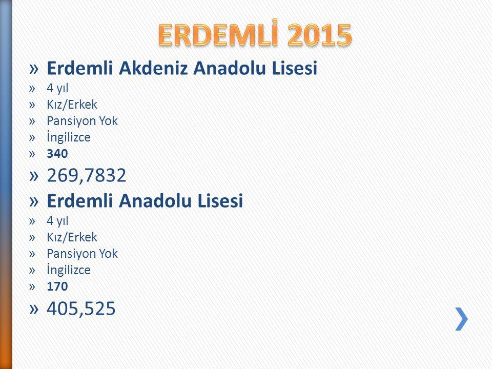 ERDEMLİ 2015 Erdemli Akdeniz Anadolu Lisesi 269,7832